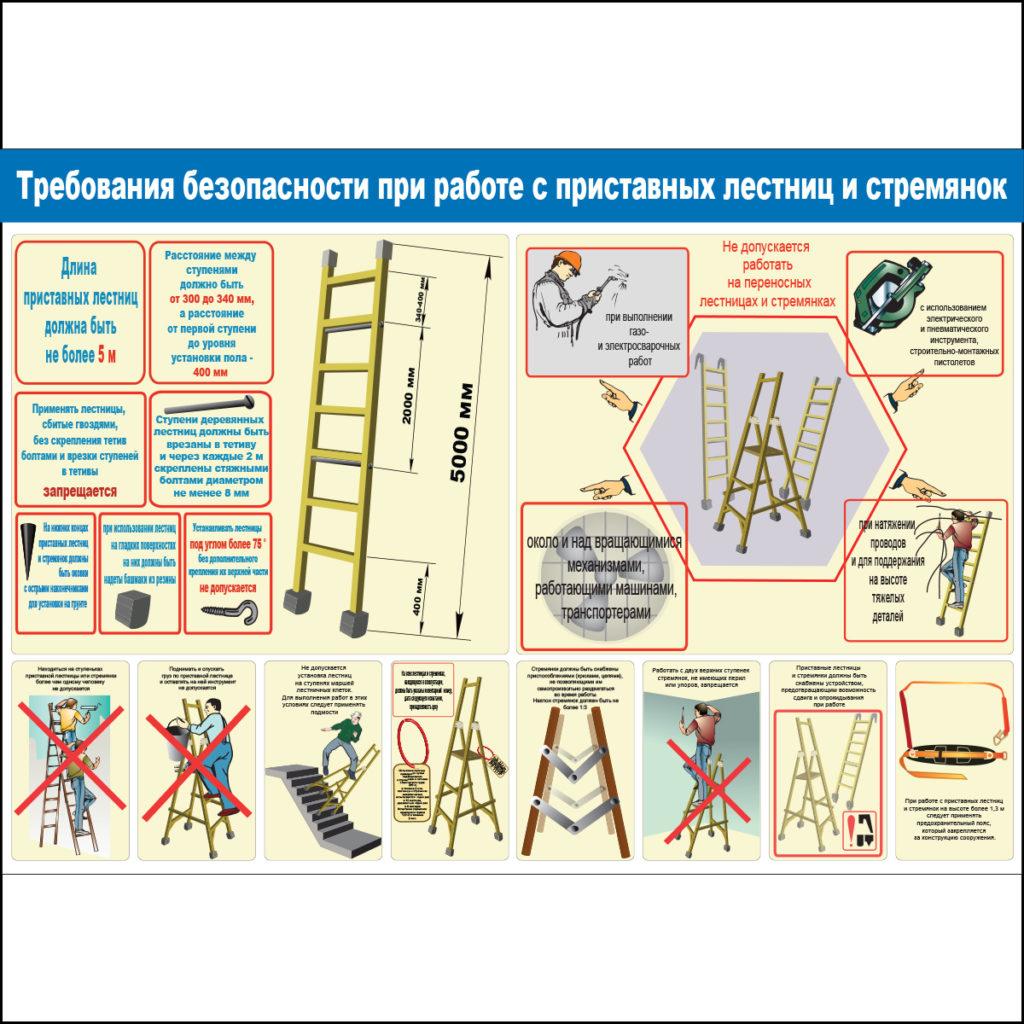 инструкция работы на экскаваторе