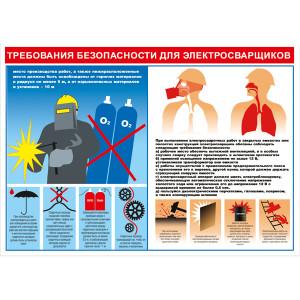 Безопасность сварочных работ
