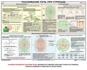 Спб радиопредприятия работа диспетчер оператор